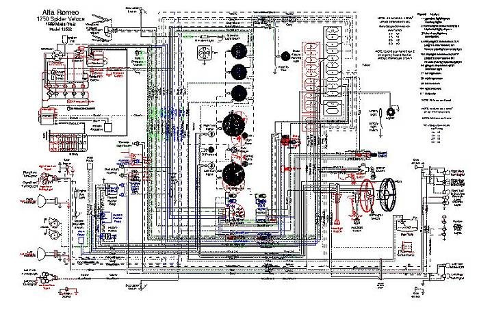 alfa romeo 156 electrical wiring diagram alfa 1969 alfa romeo spider wiring diagram 1969 wiring diagrams on alfa romeo 156 electrical wiring