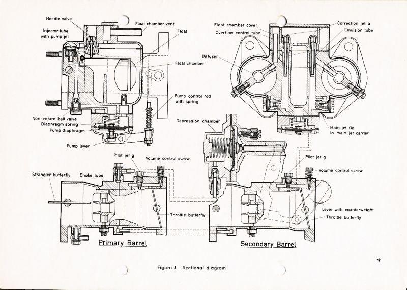 mikuni carburettors for bmw motorcycles