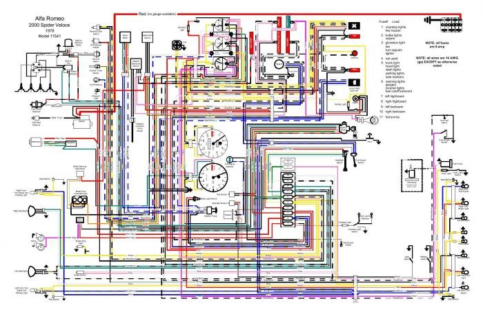 alfa romeo spider wiring diagram wiring diagrams online wiring mystery for 1978 alfa spider console alfa romeo