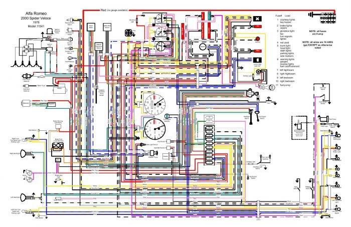 fiat spider wiring diagram fiat image wiring diagram 1978 alfa romeo spider wiring diagram 1978 wiring diagrams online on fiat spider wiring diagram