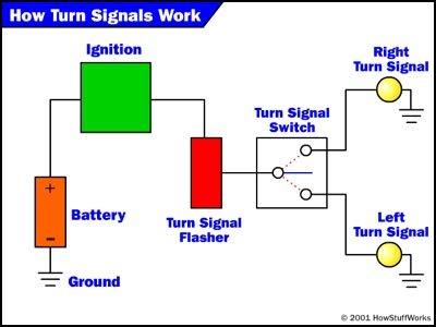 4-wire flasher conversion | Alfa Romeo Forums | Turn Signal Flasher Schematic |  | Alfa BB