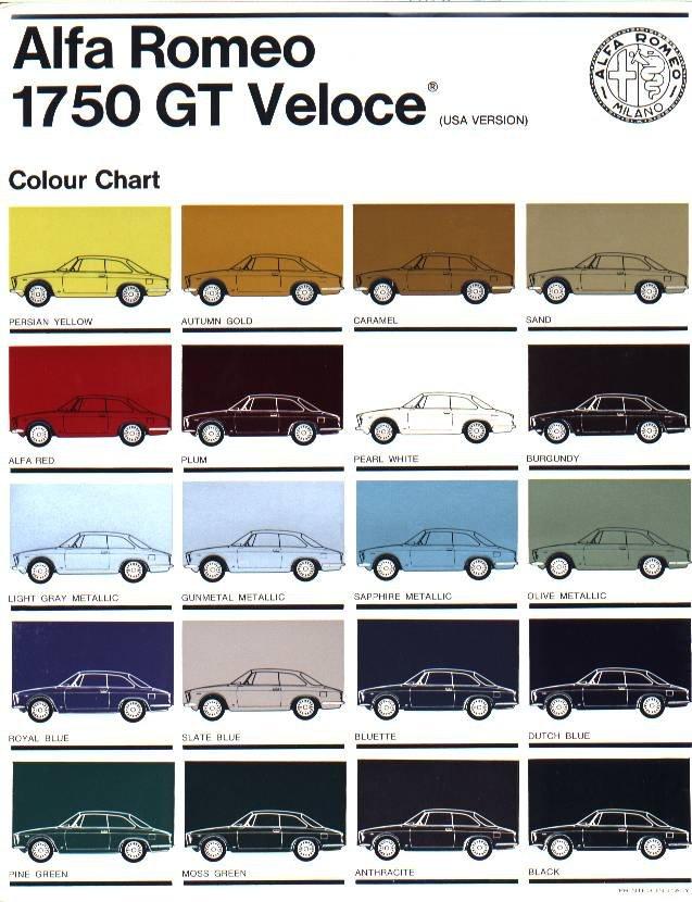 1972 Alfa Romeo Color Chart Discussion Forum Page 5 Alfa