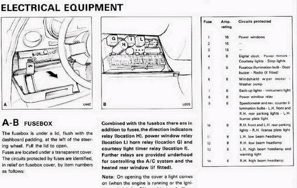 87 spider fuse box diagram | alfa romeo forums  alfa romeo forums