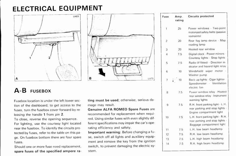 87 Spider Fuse Box Diagram Alfa Romeo Bulletin Board Forums – International Fuse Panel Diagram