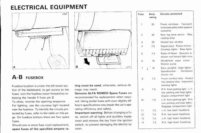 1986 alfa romeo spider fuse box  active wiring diagram shop