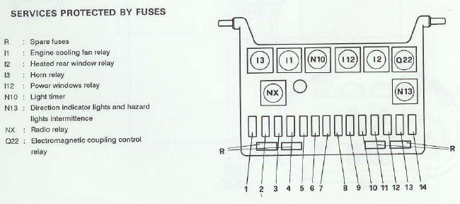 relays in the fusebox? | alfa romeo forums  alfa romeo forums