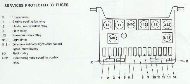 [SCHEMATICS_4NL]  1991 S4 fuse box relay location diagram | Alfa Romeo Forums | 1991 Alfa Romeo Spider Fuse Box |  | Alfa BB