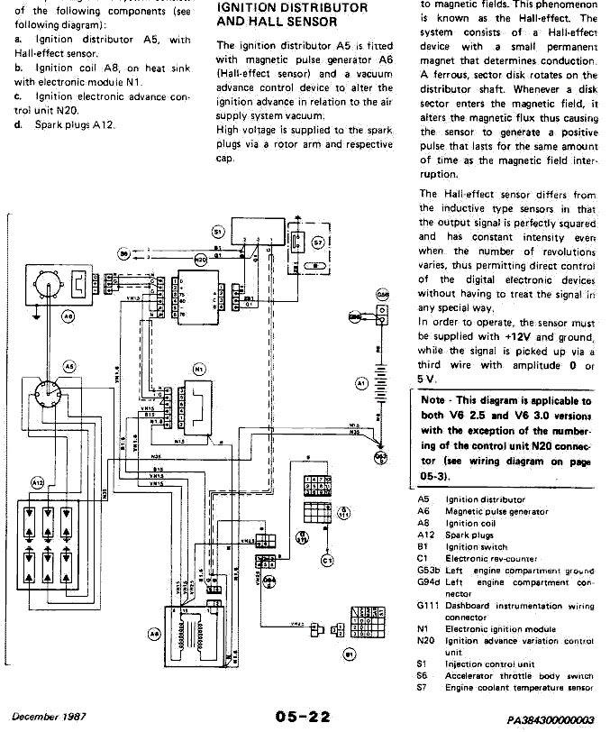 Ignition wiring diagram Alfa Romeo 75 V6 3.0 Milano/America ... on