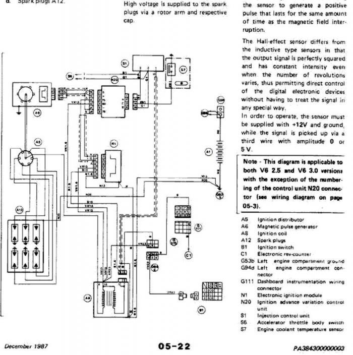 coil wiring alfa romeo forums amc amx wiring diagram alfa romeo spider ignition wiring diagram #2