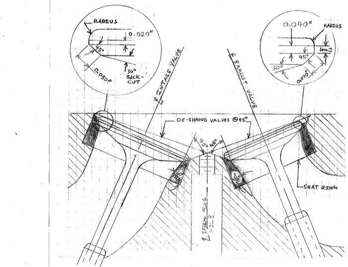 Valve Seat Diagram
