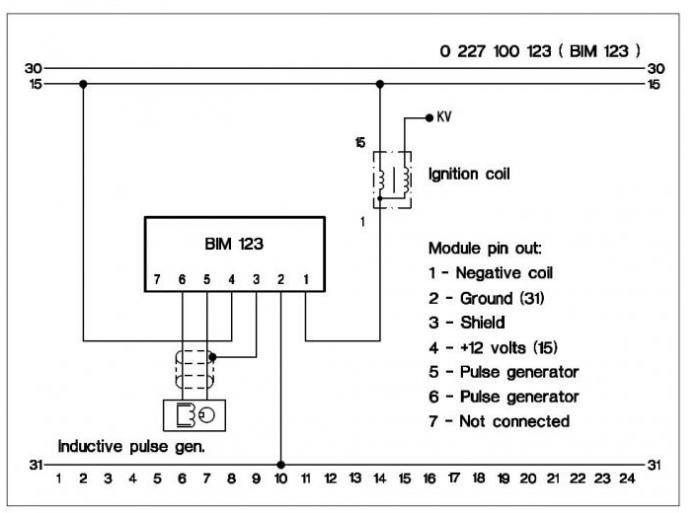 Bosch ignition modules for Milano/GTV6 | Alfa Romeo Forums