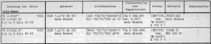 Name:  Bosch PDF AL0188 - p.2 (cropped + 700 wide).jpg Views: 73 Size:  23.1 KB