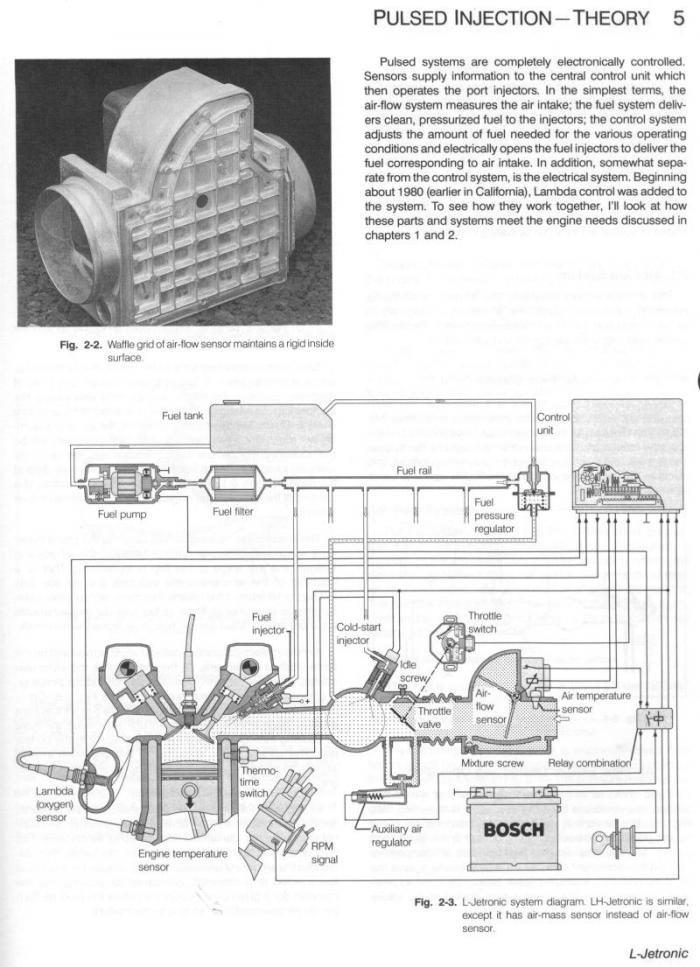 Alfa Romeocar Wiring Diagram Page 2