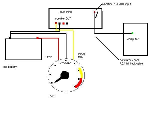 GTV6 tachometer surgery - ever seen inside one? - Alfa Romeo ... on gas gauge diagram, fuse diagram, wiper motor diagram, voltage regulator diagram, steering wheel diagram, turn signal diagram, starter relay diagram, ignition diagram, fuel gauge diagram, tach filter diagram, light switch diagram, speedometer diagram,