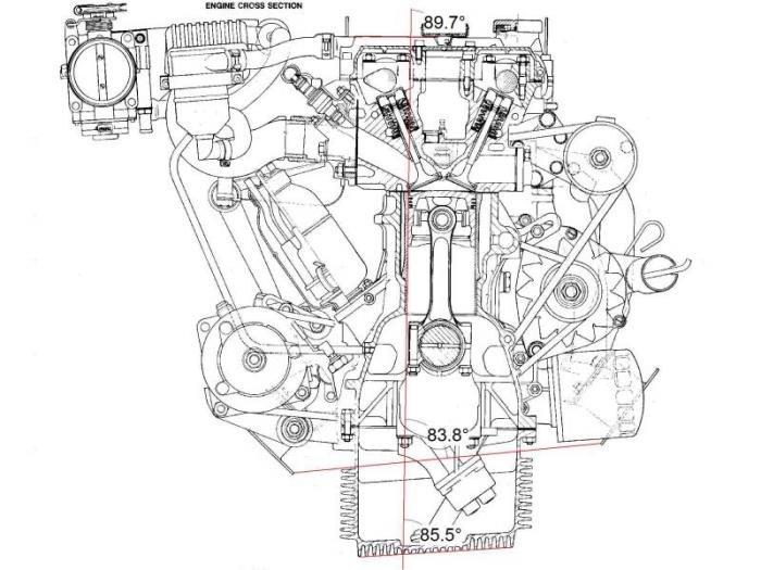 Nord engine cant? | Alfa Romeo Forums | Spider Alfa Romeo Nord Engine Diagram |  | Alfa Romeo Forums