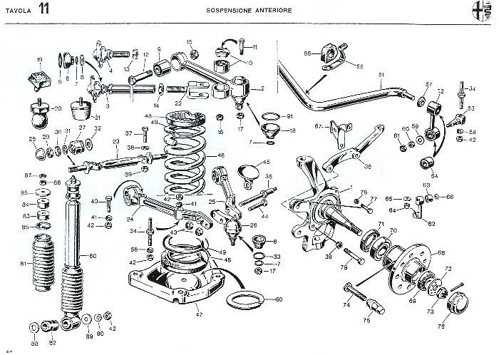 front suspension correct attachment of lower pivot arm