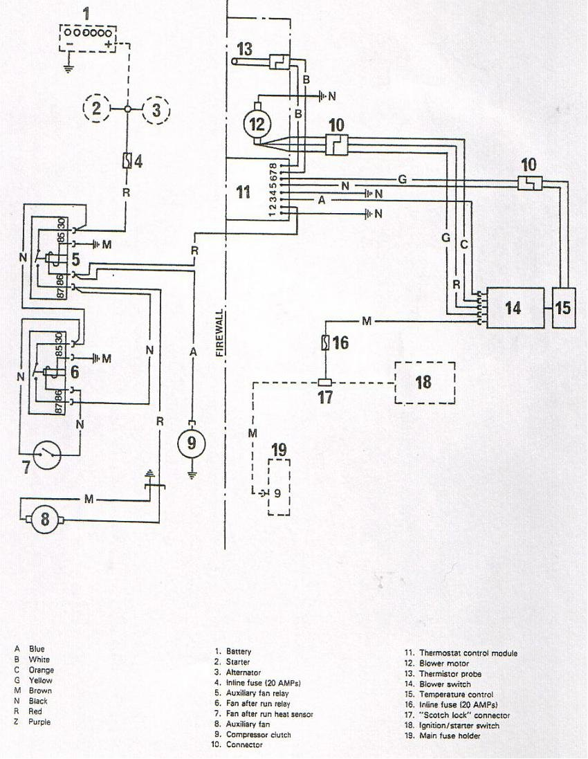 Alfa Romeo Spider Wiring Heater - Wiring Diagram Data Oreo on alfa romeo rear axle, alfa romeo engine, alfa romeo drawings, alfa romeo accessories, alfa romeo radio wiring, alfa romeo blueprints, alfa romeo cylinder head, alfa romeo paint codes, alfa romeo seats, alfa romeo spider, 1995 ford f-250 transmission diagrams, alfa romeo chassis, alfa romeo repair manuals, alfa romeo transmission, alfa romeo transaxle, alfa romeo all models, alfa romeo steering, alfa romeo body,