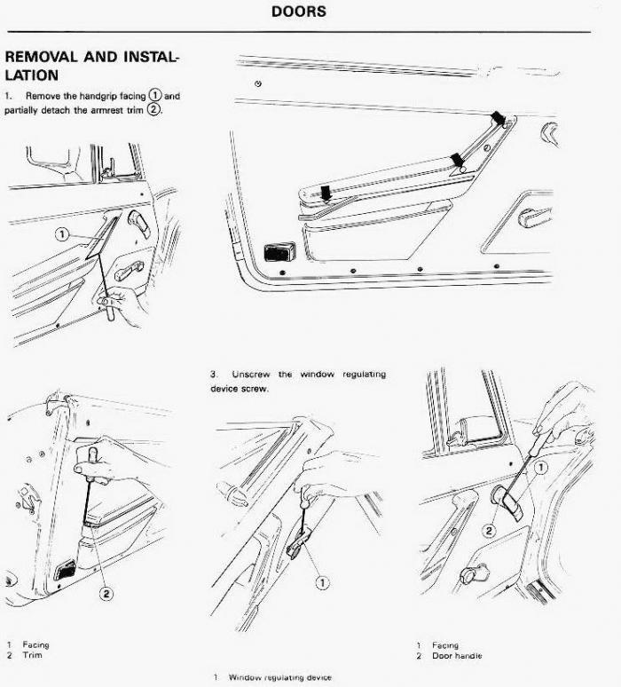 Interior Door Panel Removal Alfa Romeo Bulletin Board Forums