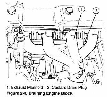 Bearingsseals furthermore Polaris 325 Magnum Carburetor together with 96 Toyota Ta a Engine Diagram further Diagram Of Kawasaki Atv Parts 2003 Klf300 C15 Bayou furthermore 95 Yamaha Kodiak 400 4x4 Wiring Diagram. on arctic cat 400 500 atv wiring diagram