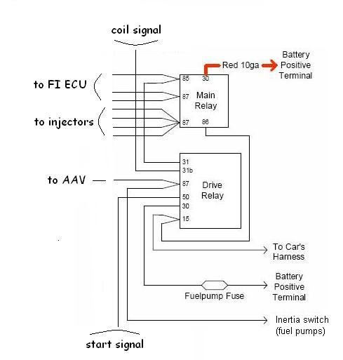 Magnificent fuel pump relay wiring diagram ideas electrical fuel pump relay page 2 alfa romeo bulletin board forums sciox Images