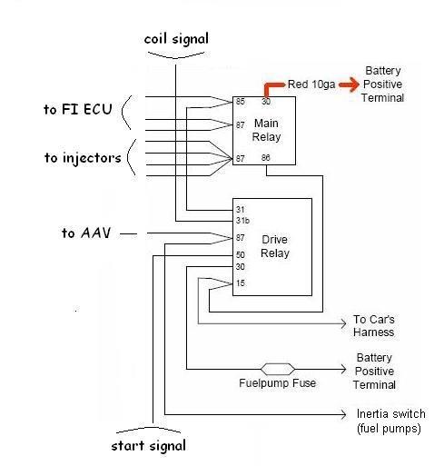1996 Gmc Jimmy Fuel Pump Relay Location Gallery Diagram