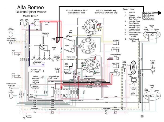 alfa romeo wiring diagram diagrams instruction 1986 spider