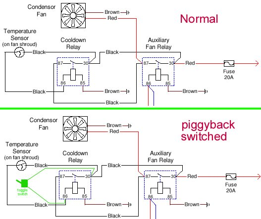 Choosing An Electric Fan Push Or Pull Page 4 Alfa Romeo