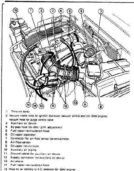 efi vacuum hose pluming gtv6 alfa romeo bulletin board forums rh alfabb com Classic Alfa Romeo Alfa Romeo SUV