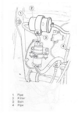 [DIAGRAM_5UK]  Fuel Filter replacement, that easy? (88 Spider Veloce) | Alfa Romeo Forums | Alfa Romeo Fuel Filter |  | Alfa Romeo Forums