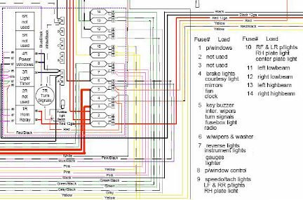 Alfa Romeo 147 Fuse Box Location - List of Wiring Diagrams on