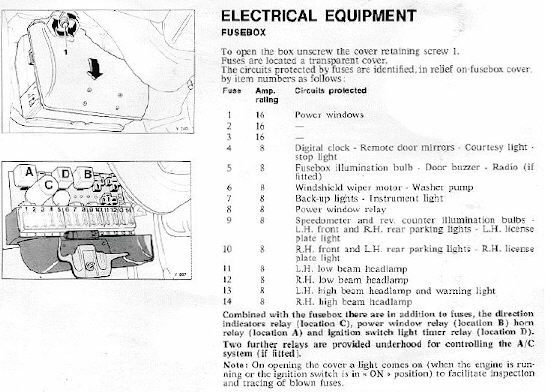 looking for fuse box diagram for 82 spider alfa romeo bulletin attached images