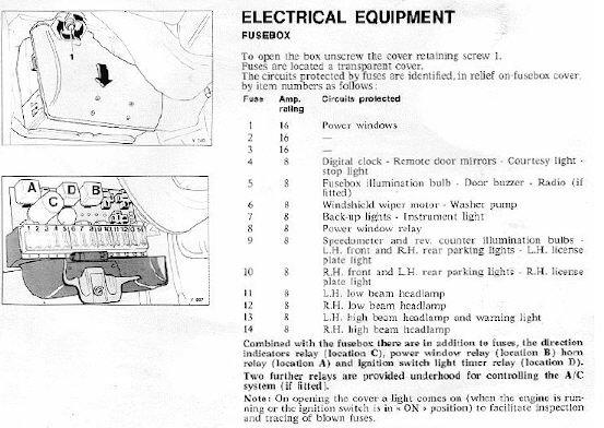 1990 alfa romeo fuse box wiring diagram alfa romeo 75 turbo alfa romeo 146 fuse box #8