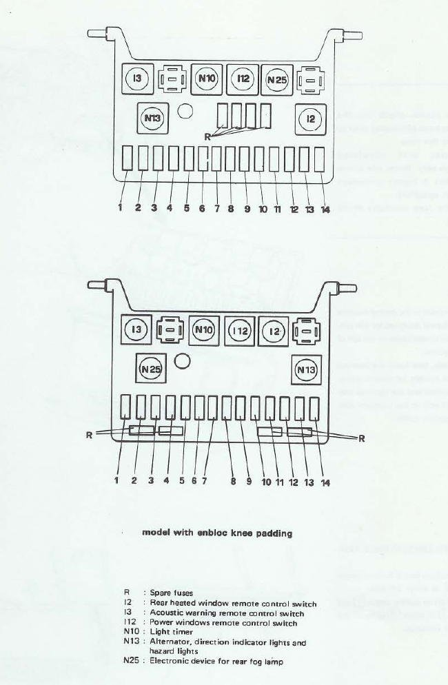 1991 alfa romeo spider fuse box diagram - auto wiring diagram symbols -  yamaha-phazer.fordwire.warmi.fr  wiring diagram resource