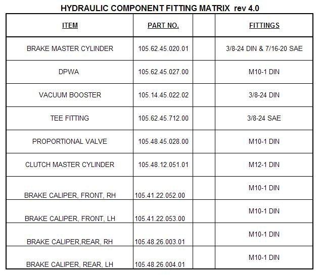 Brake Line Diameter : Toyota brake line fitting size