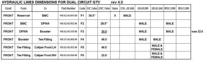 Name:  Hydraulic Tubing Matrix Frt Rev 4.jpg Views: 1953 Size:  31.8 KB