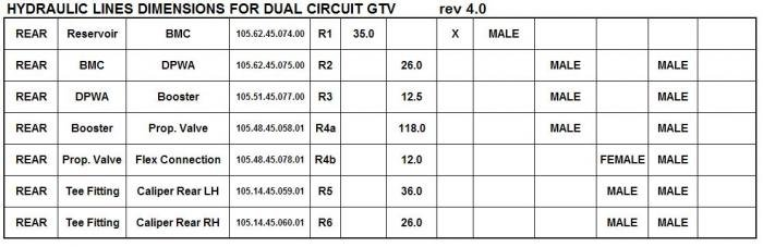 Name:  Hydraulic Tubing Matrix Rear  Rev 4.jpg Views: 4727 Size:  35.8 KB