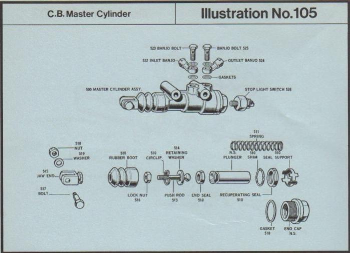 Brake Master Cylinder Rebuild