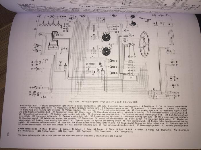 Dashboard lights and switches layout | Alfa Romeo ForumsAlfa BB