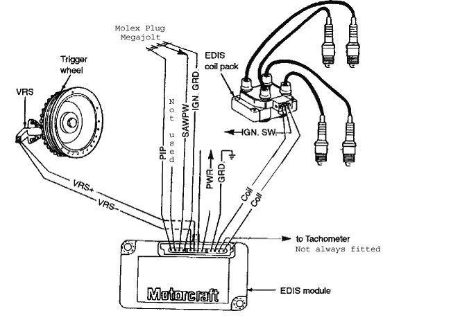 Marvelous Honda Obd1 Alternator Wiring Diagram Images - Best Image ...