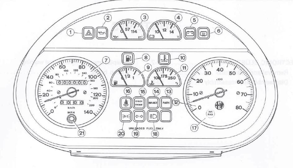 how to fix your slow reading speedometer or tachometer on 91 94 spiders page 20 alfa romeo. Black Bedroom Furniture Sets. Home Design Ideas