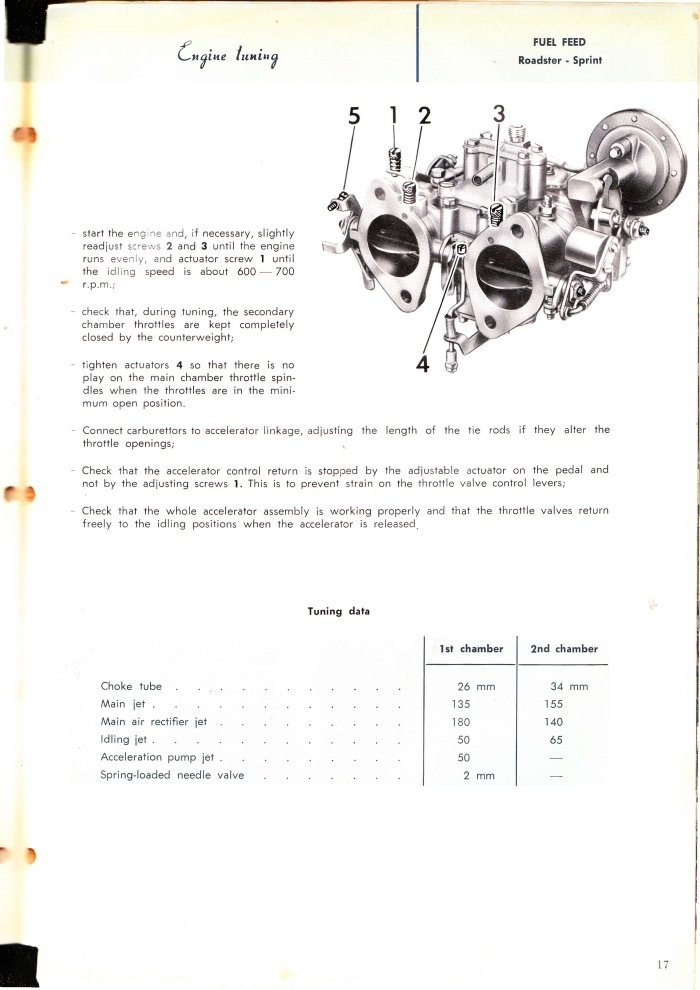 Solex Carburetor rebuild - Alfa Romeo Bulletin Board & Forums