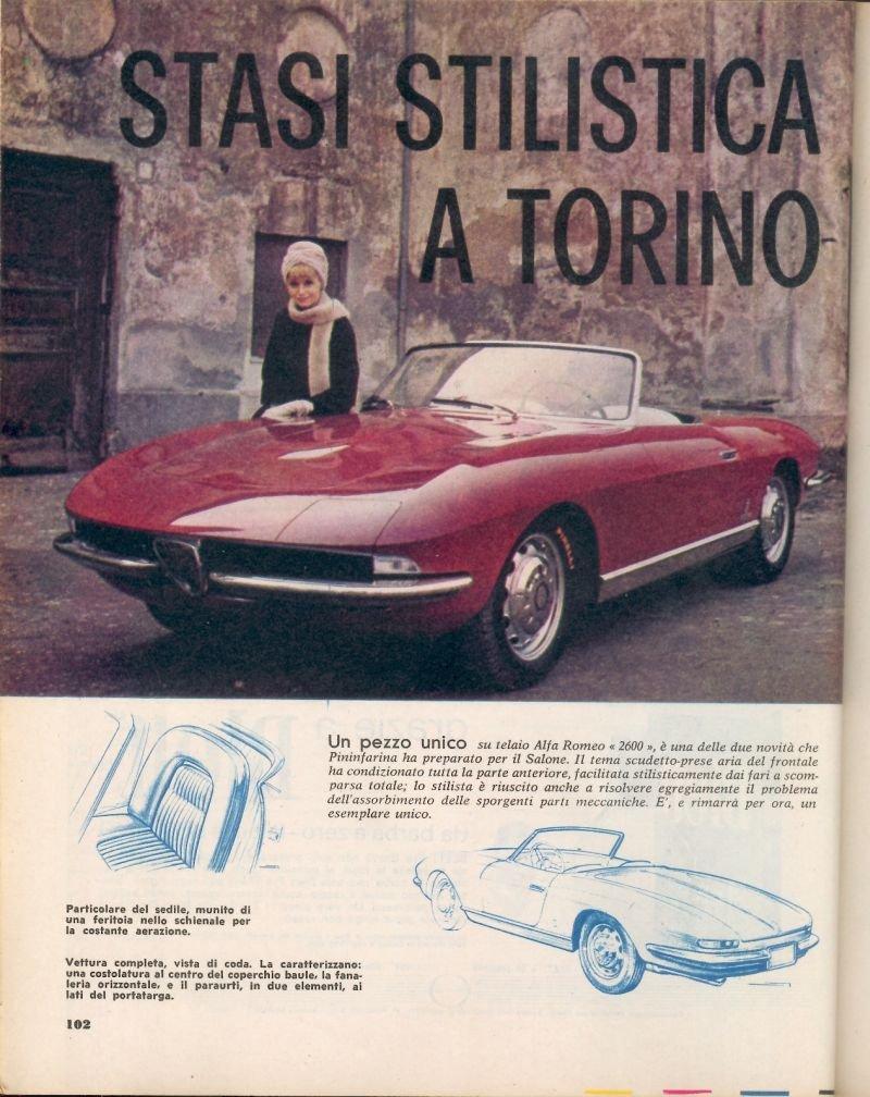 Pininfarina - Alfa Romeo