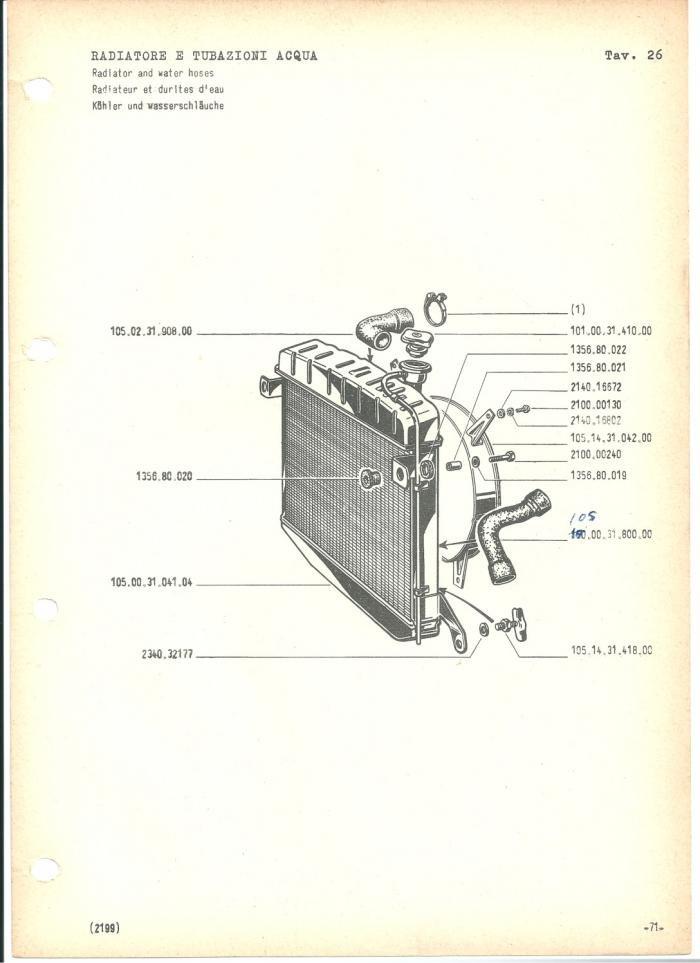 Correct Radiator Fan Housing For Sprint Gt Alfa Romeo Bulletin