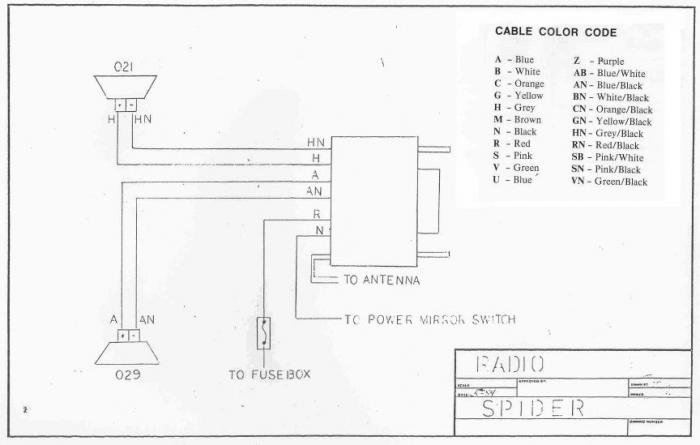 1984 Fiat Spider Wiring Diagram Html ImageResizerTool Com