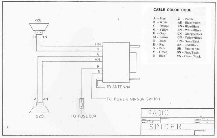 1984 fiat spider wiring diagram html