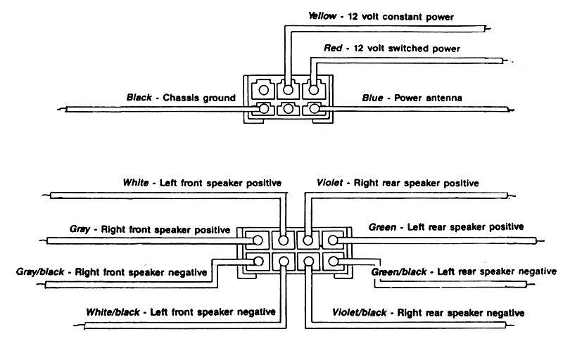 [SCHEMATICS_4ER]  Radio Wiring help- PLEASE. | Alfa Romeo Forums | Alfa Romeo Radio Wiring |  | Alfa BB