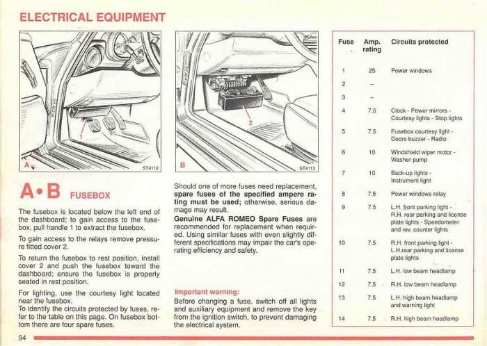 1991 alfa romeo spider fuse box diagram | receipts-transf all wiring diagram  - receipts-transf.apafss.eu  apafss.eu