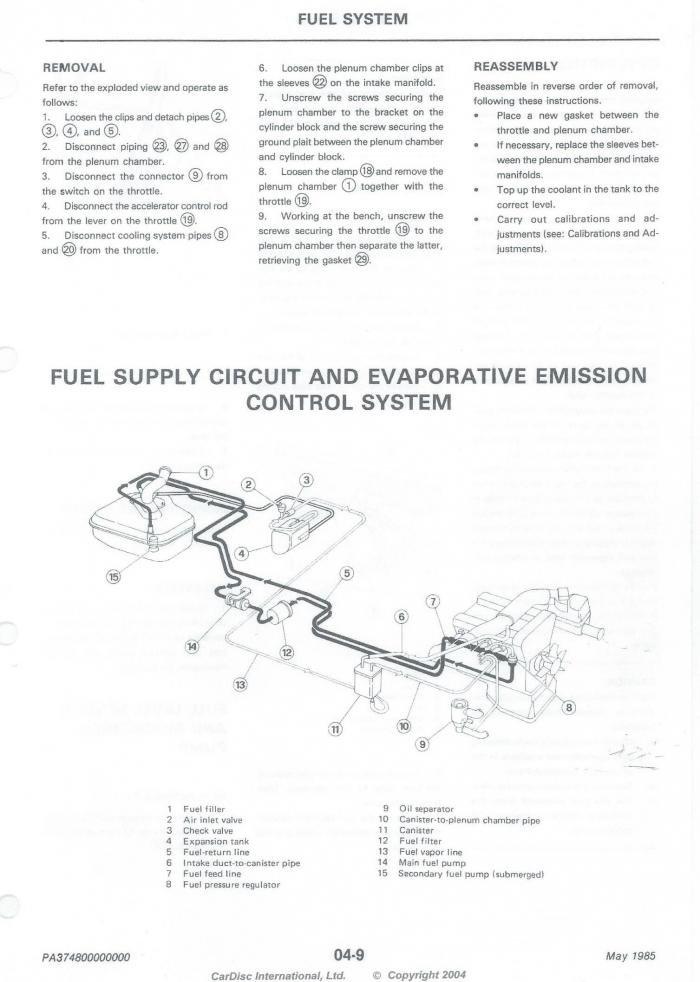 alfa romeo gt wiring diagrams alfa romeo vacuum diagram | wiring diagram alfa romeo vacuum diagram #11