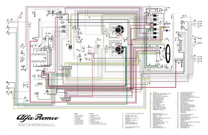 Alfa romeo montreal wiring diagram best wiring diagram and letter alfa romeo montreal wiring diagram best and letter ccuart Gallery