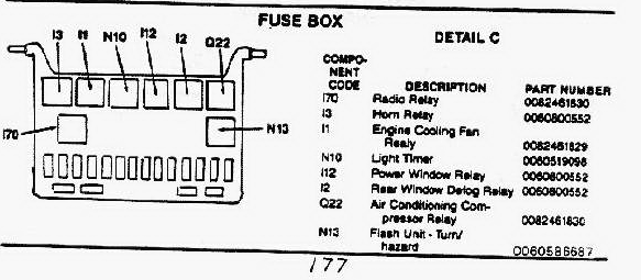 Fuse Panel For 2004 Buick Lesabre. Buick. Auto Fuse Box